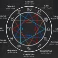 Astrological Signs - Find out your Horoscope for the Week Until March 18