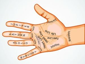 Palmistry - Meaning of the Line of Marriage