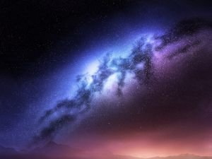 The Milky Way is Located in the Immeasurable Heaven